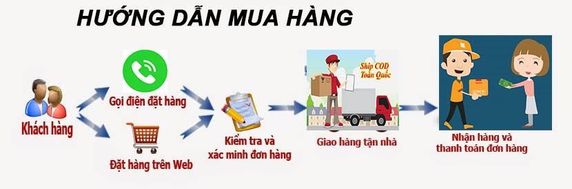 Chính sách vận chuyển